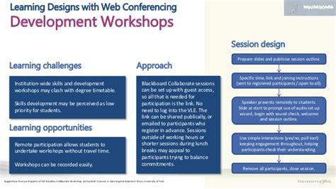 Learning designs with web conferencing